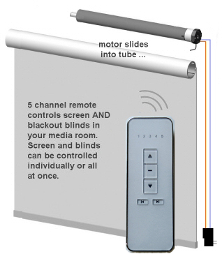 shades and blind motors with remote control